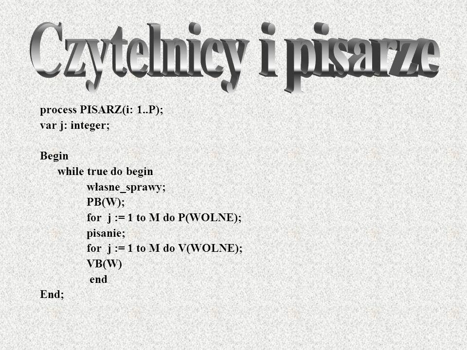 process PISARZ(i: 1..P); var j: integer; Begin while true do begin własne_sprawy; PB(W); for j := 1 to M do P(WOLNE); pisanie; for j := 1 to M do V(WO