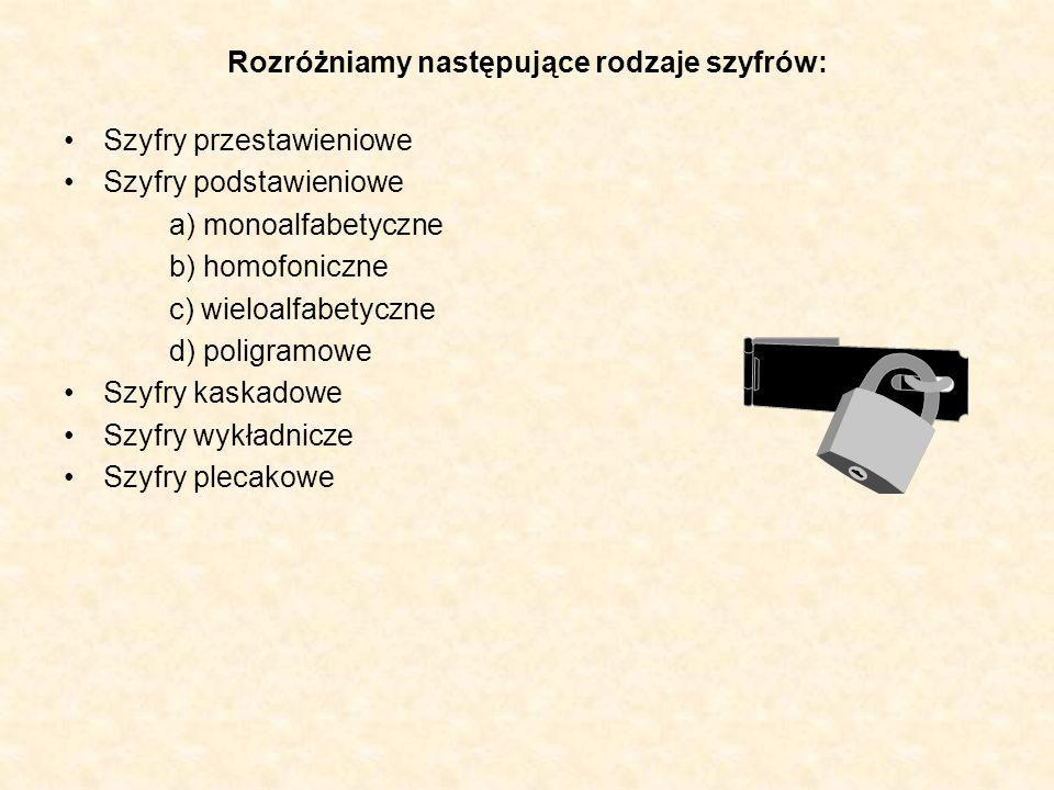 Rozróżniamy następujące rodzaje szyfrów: Szyfry przestawieniowe Szyfry podstawieniowe a) monoalfabetyczne b) homofoniczne c) wieloalfabetyczne d) poli