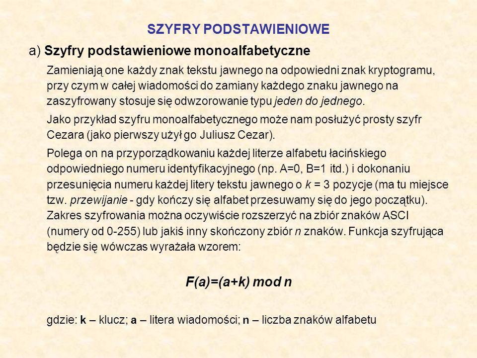 SZYFRY PODSTAWIENIOWE a) Szyfry podstawieniowe monoalfabetyczne Zamieniają one każdy znak tekstu jawnego na odpowiedni znak kryptogramu, przy czym w c