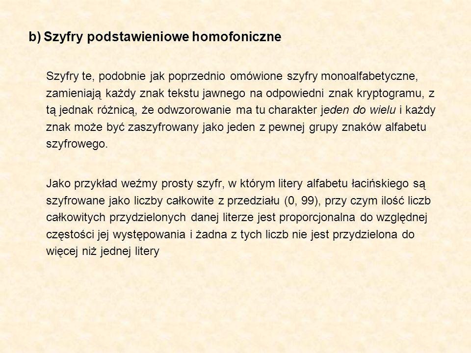 b) Szyfry podstawieniowe homofoniczne Szyfry te, podobnie jak poprzednio omówione szyfry monoalfabetyczne, zamieniają każdy znak tekstu jawnego na odp