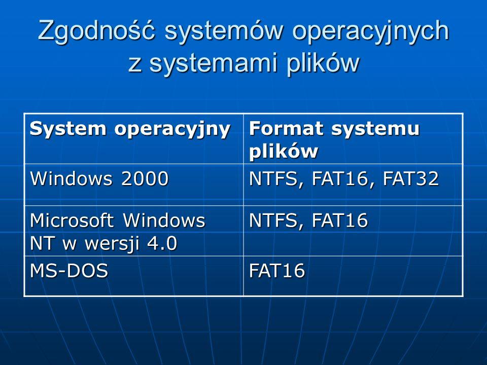 Zgodność systemów operacyjnych z systemami plików System operacyjny Format systemu plików Windows 2000 NTFS, FAT16, FAT32 Microsoft Windows NT w wersj