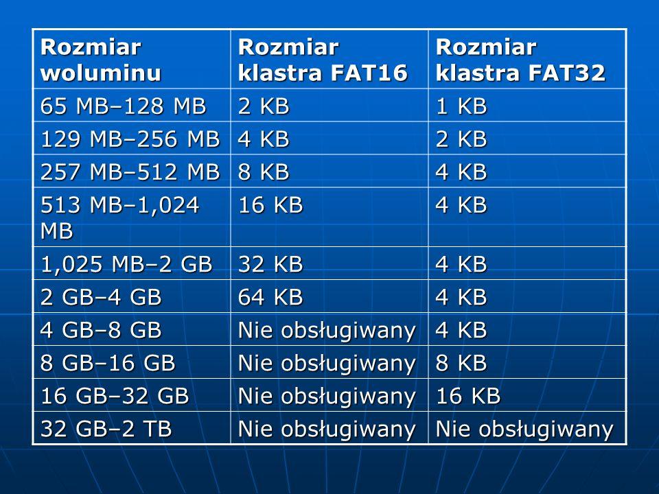 Rozmiar woluminu Rozmiar klastra FAT16 Rozmiar klastra FAT32 65 MB–128 MB 2 KB 1 KB 129 MB–256 MB 4 KB 2 KB 257 MB–512 MB 8 KB 4 KB 513 MB–1,024 MB 16