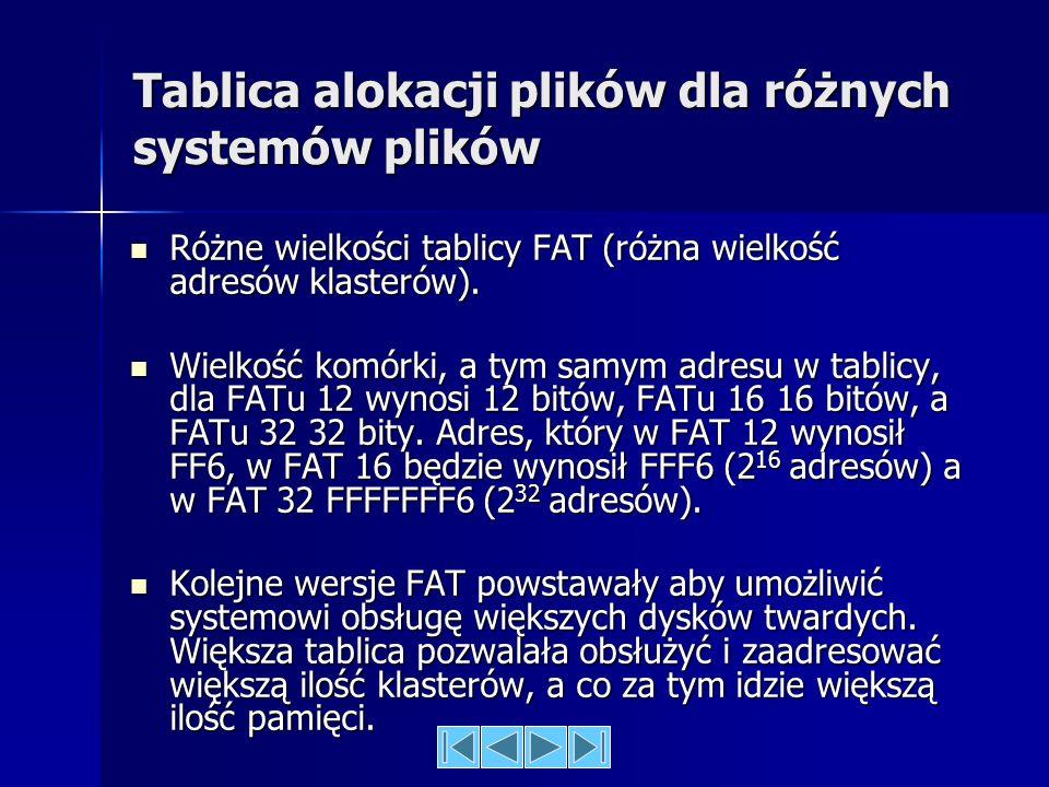Porównanie systemów plików FAT i FAT 32