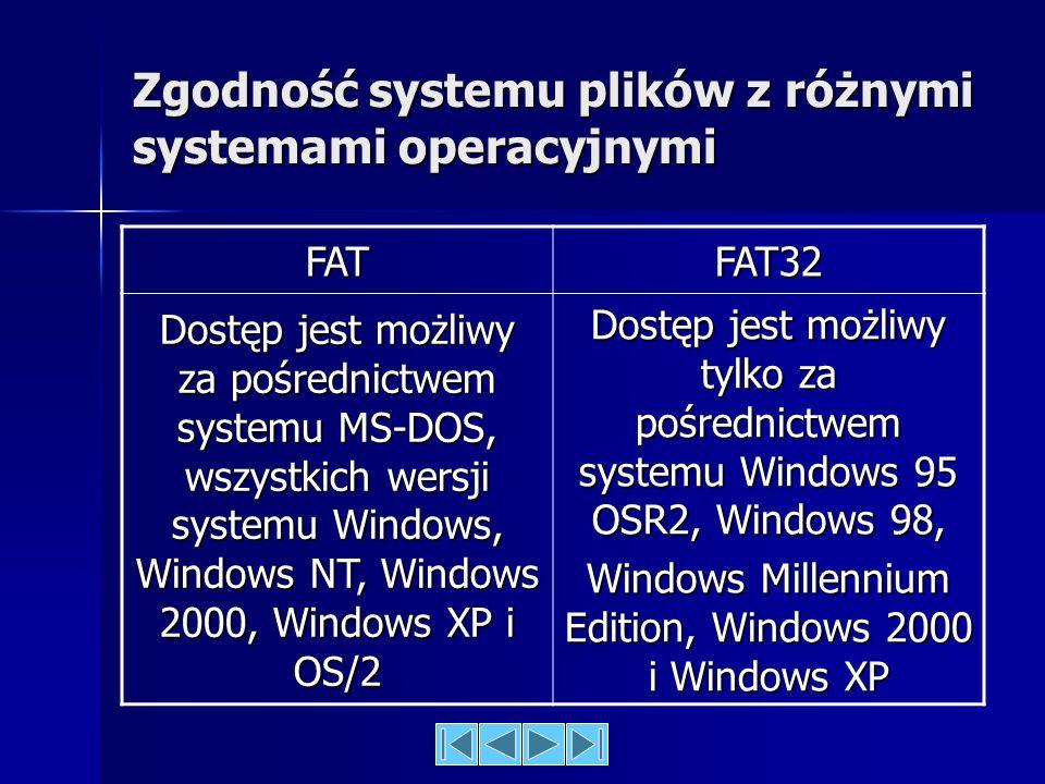Tablica alokacji plików dla różnych systemów plików Różne wielkości tablicy FAT (różna wielkość adresów klasterów). Różne wielkości tablicy FAT (różna
