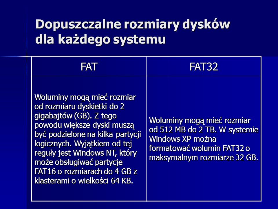 Zgodność systemu plików z różnymi systemami operacyjnymi FATFAT32 Dostęp jest możliwy za pośrednictwem systemu MS-DOS, wszystkich wersji systemu Windo