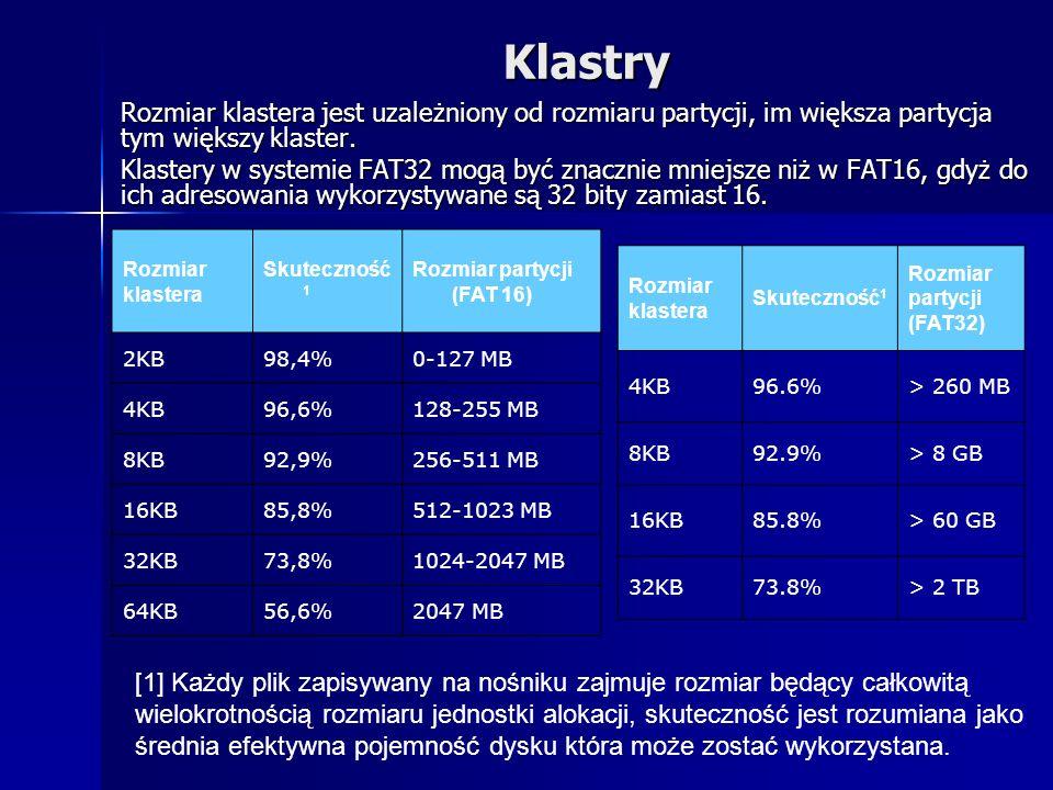 Dopuszczalne rozmiary dysków dla każdego systemu FATFAT32 Woluminy mogą mieć rozmiar od rozmiaru dyskietki do 2 gigabajtów (GB). Z tego powodu większe