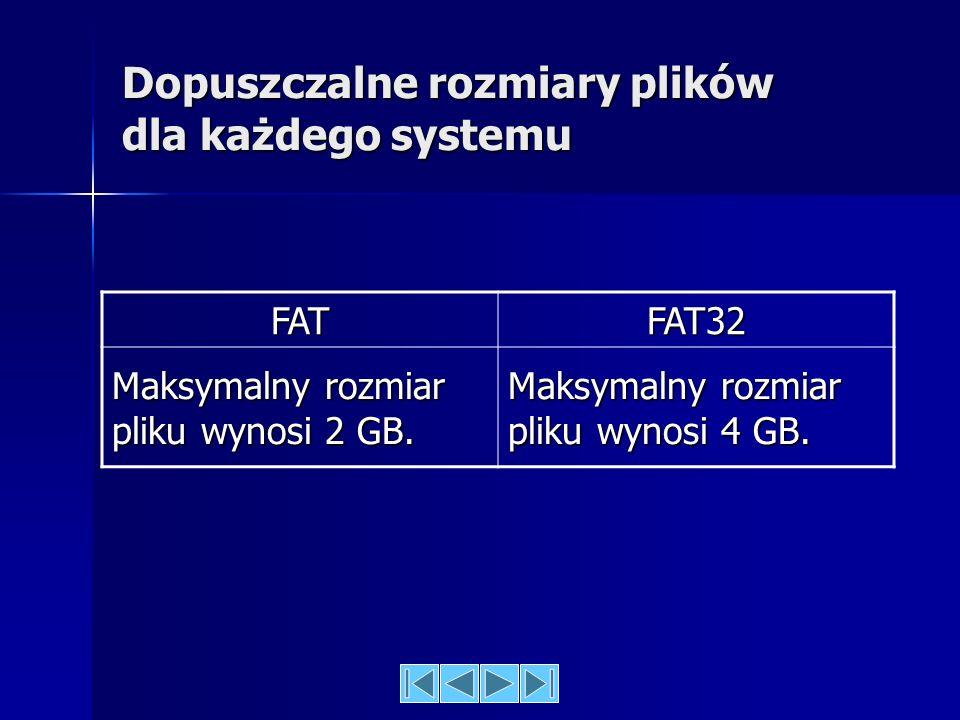 Rozmiar dysku Liczba sektorów na klaster Rozmiar klastra 0 MB – 32 MB1512 B 33 MB - 64 MB21 kB 65 MB - 128 MB42 kB 129 MB - 255 MB84 kB 256 MB - 511 M