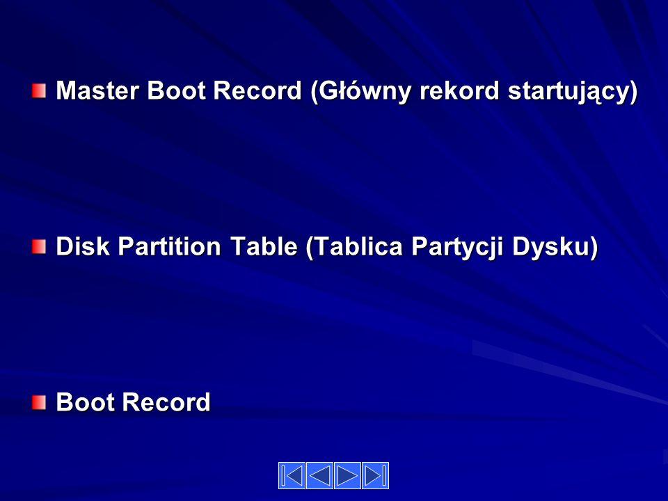 Master Boot Record (Główny rekord startujący) Disk Partition Table (Tablica Partycji Dysku) Boot Record