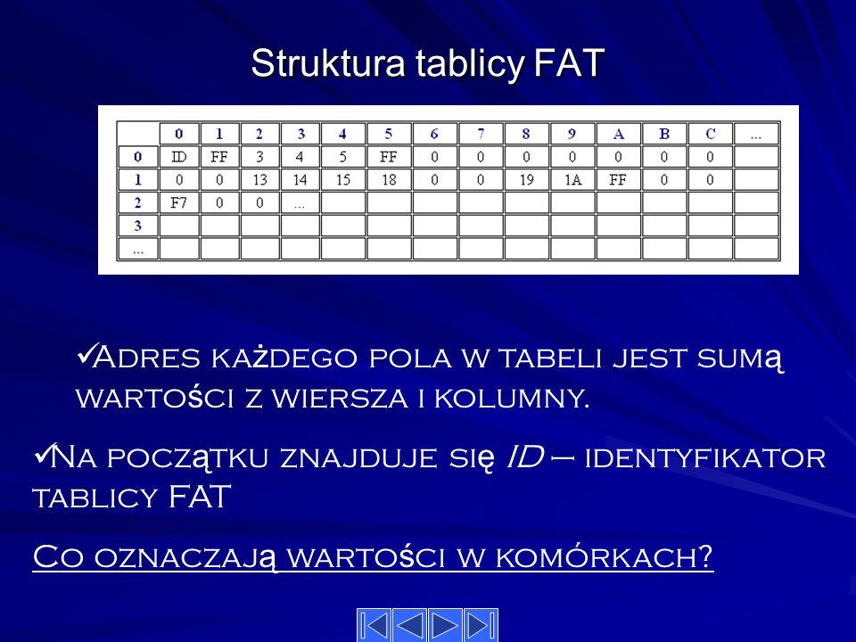 FAT - Tablica alokacji plików Jest to najważniejsza część systemu plików. Root Directory To właśnie w tej strukturze przechowywane są informacje takie