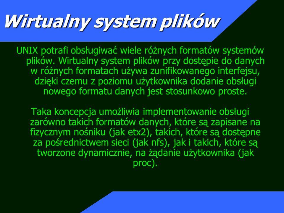 Struktura systemu plików