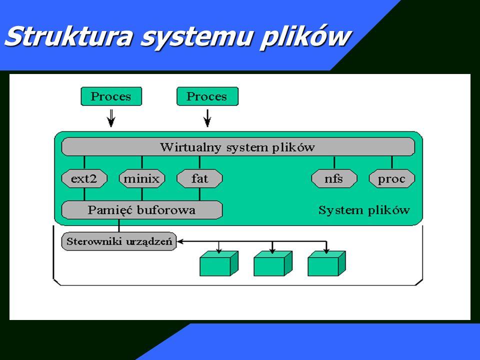 Super block - cd Ta niespójność spowodowała powstanie komendy systemowej sync, która wymusza zapis bloków identyfikacyjnych z pamięci do odpowiednich systemów plików na dyskach.