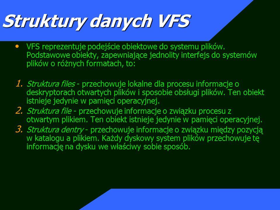 Struktury danych VFS 4.4.