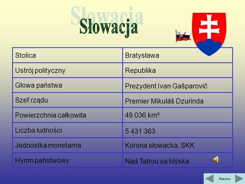 CZECHY Hradczany. Nasi południowi sąsiedzi mogą się pochwalić wspaniałą stolicą. Praga jest przesiąknięta historią i wspomnieniami. Hradczany z zamkie