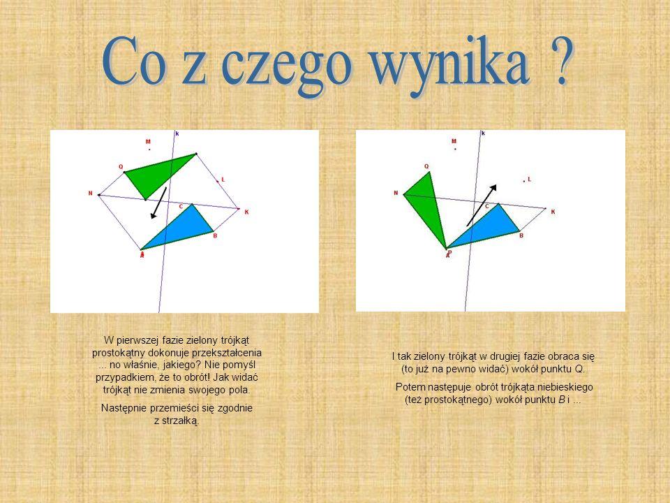 W pierwszej fazie zielony trójkąt prostokątny dokonuje przekształcenia... no właśnie, jakiego? Nie pomyśl przypadkiem, że to obrót! Jak widać trójkąt