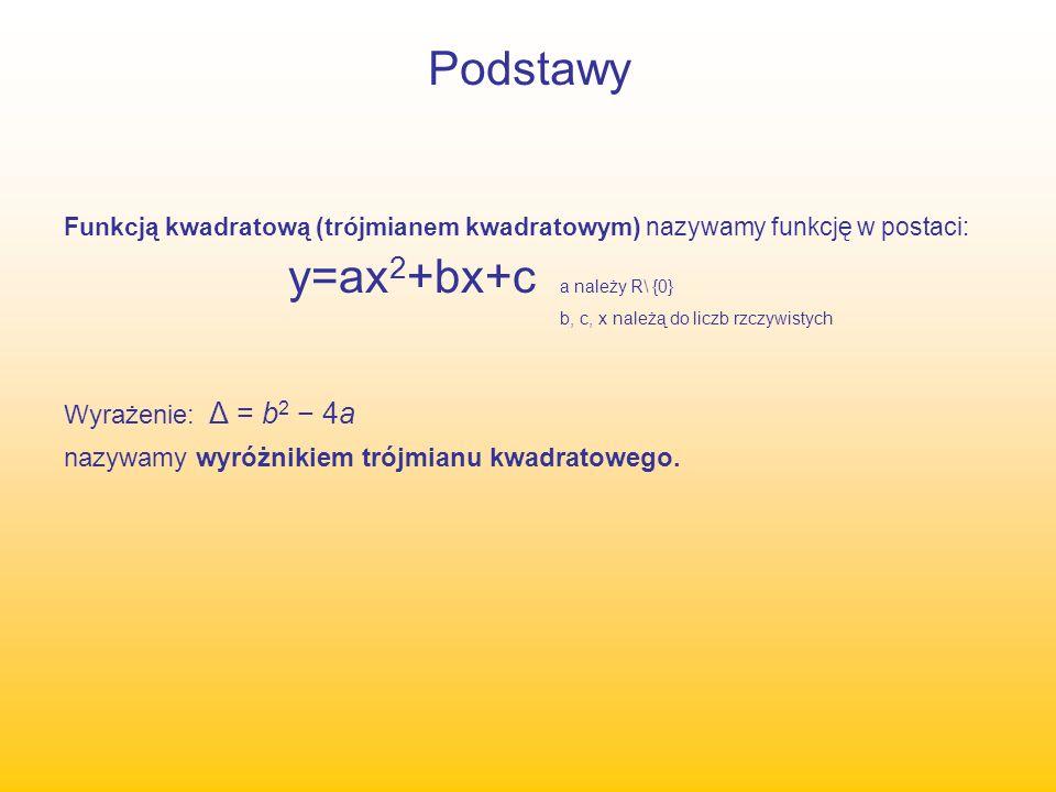Podstawy Funkcją kwadratową (trójmianem kwadratowym) nazywamy funkcję w postaci: y=ax 2 +bx+c a należy R\ {0} b, c, x należą do liczb rzczywistych Wyr