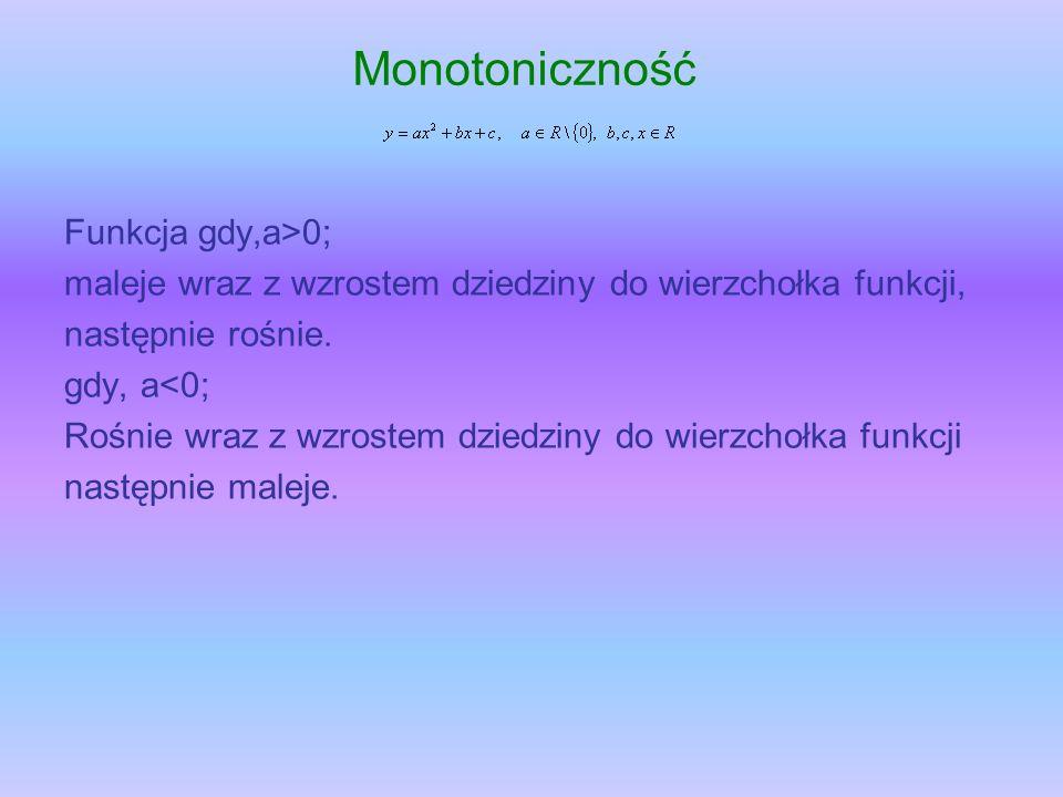 Monotoniczność Funkcja gdy,a>0; maleje wraz z wzrostem dziedziny do wierzchołka funkcji, następnie rośnie. gdy, a<0; Rośnie wraz z wzrostem dziedziny