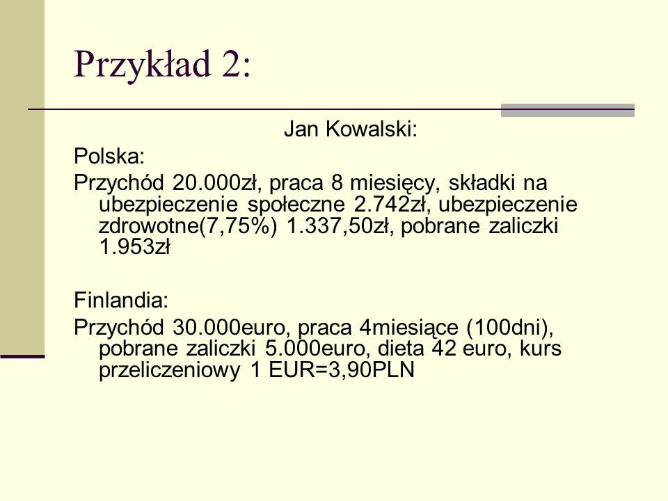 Przykład 2: Jan Kowalski: Polska: Przychód 20.000zł, praca 8 miesięcy, składki na ubezpieczenie społeczne 2.742zł, ubezpieczenie zdrowotne(7,75%) 1.33