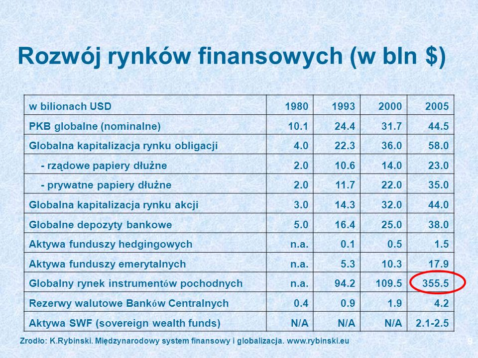 19 Główni winowajcy .Angelo Mozilo, CEO Countrywide Financial Corporation - nr 1 subprime.