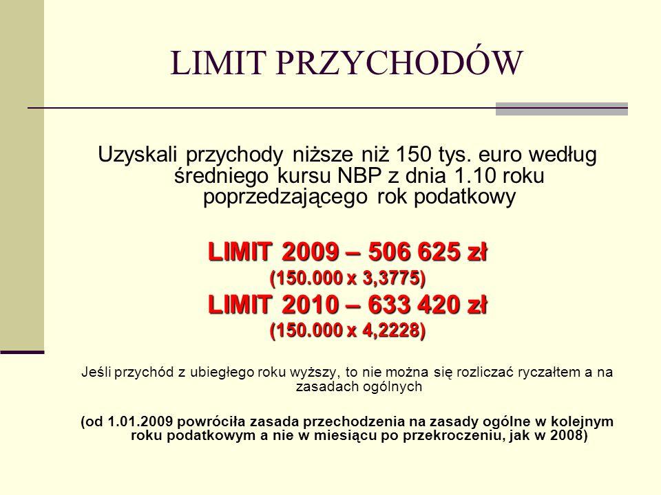 LIMIT PRZYCHODÓW Uzyskali przychody niższe niż 150 tys. euro według średniego kursu NBP z dnia 1.10 roku poprzedzającego rok podatkowy LIMIT 2009 – 50
