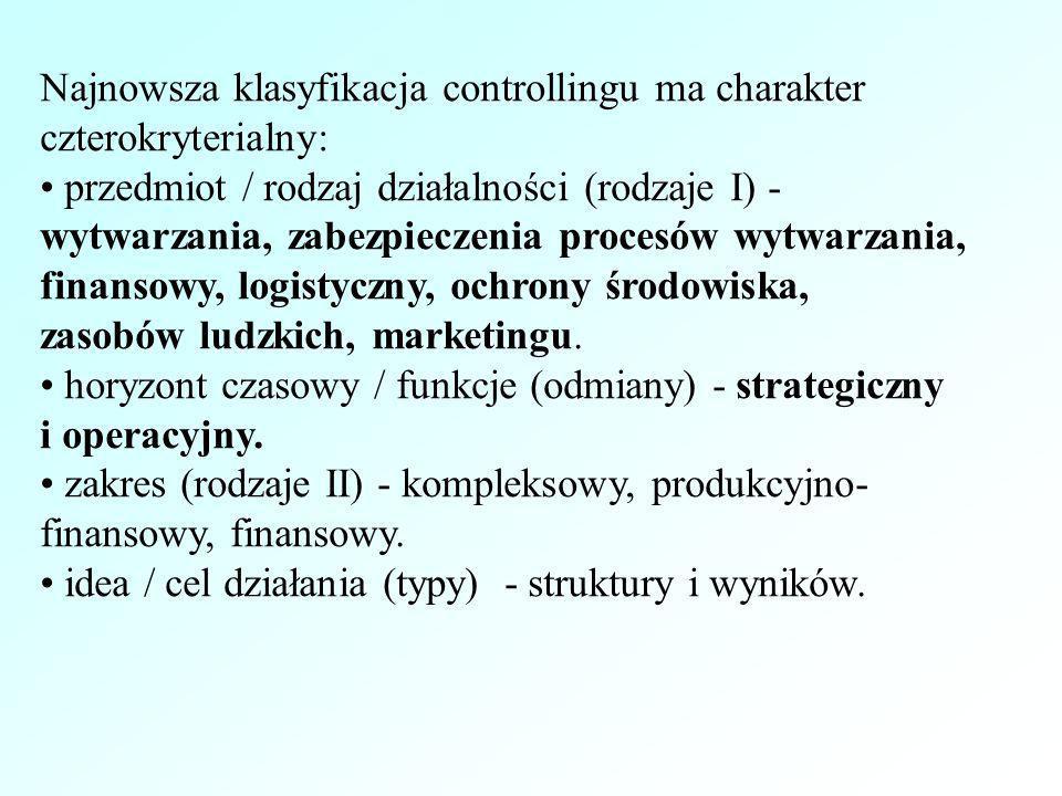Najnowsza klasyfikacja controllingu ma charakter czterokryterialny: przedmiot / rodzaj działalności (rodzaje I) - wytwarzania, zabezpieczenia procesów