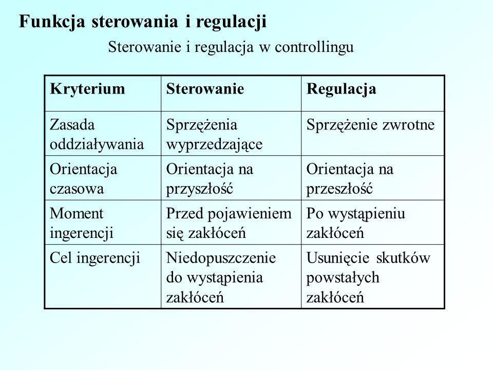 Sterowanie i regulacja w controllingu KryteriumSterowanieRegulacja Zasada oddziaływania Sprzężenia wyprzedzające Sprzężenie zwrotne Orientacja czasowa