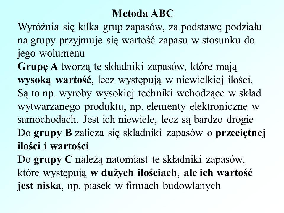 Metoda ABC Wyróżnia się kilka grup zapasów, za podstawę podziału na grupy przyjmuje się wartość zapasu w stosunku do jego wolumenu Grupę A tworzą te składniki zapasów, które mają wysoką wartość, lecz występują w niewielkiej ilości.