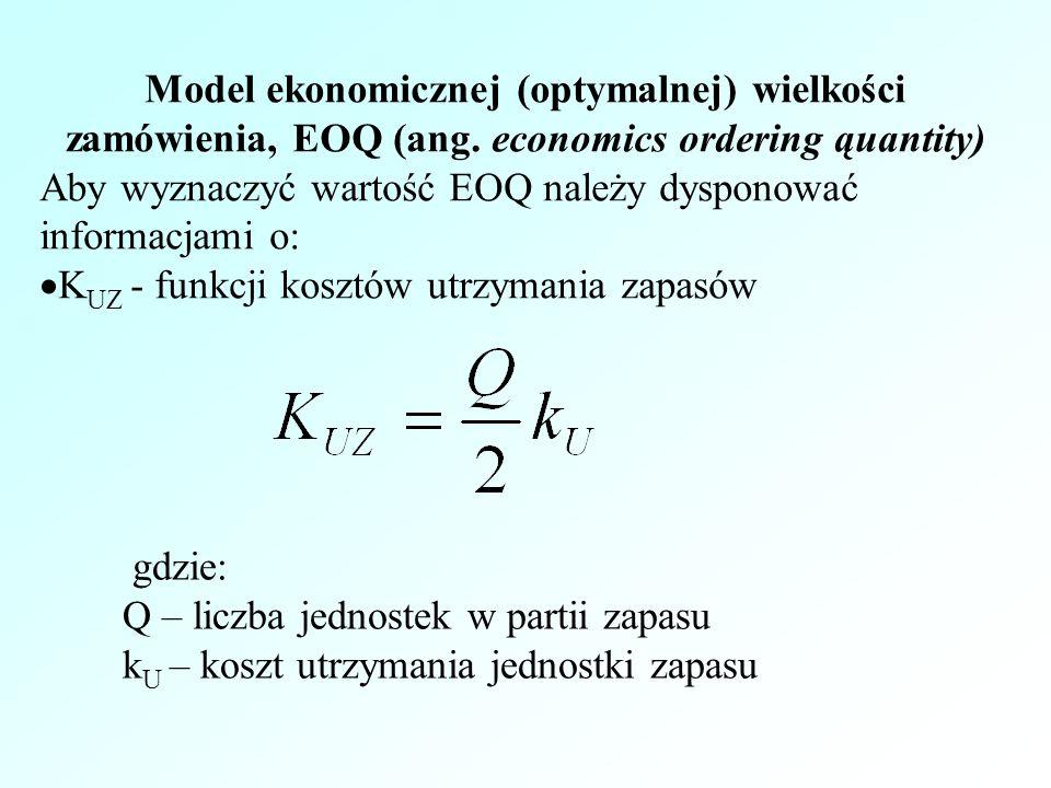 Model ekonomicznej (optymalnej) wielkości zamówienia, EOQ (ang.