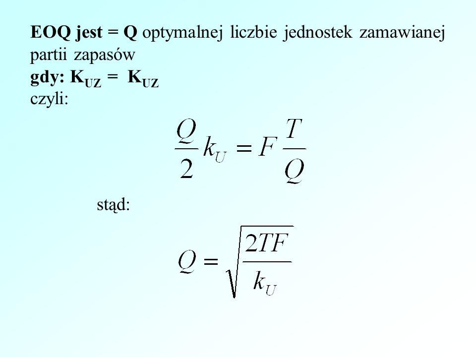 EOQ jest = Q optymalnej liczbie jednostek zamawianej partii zapasów gdy: K UZ = K UZ czyli: stąd:
