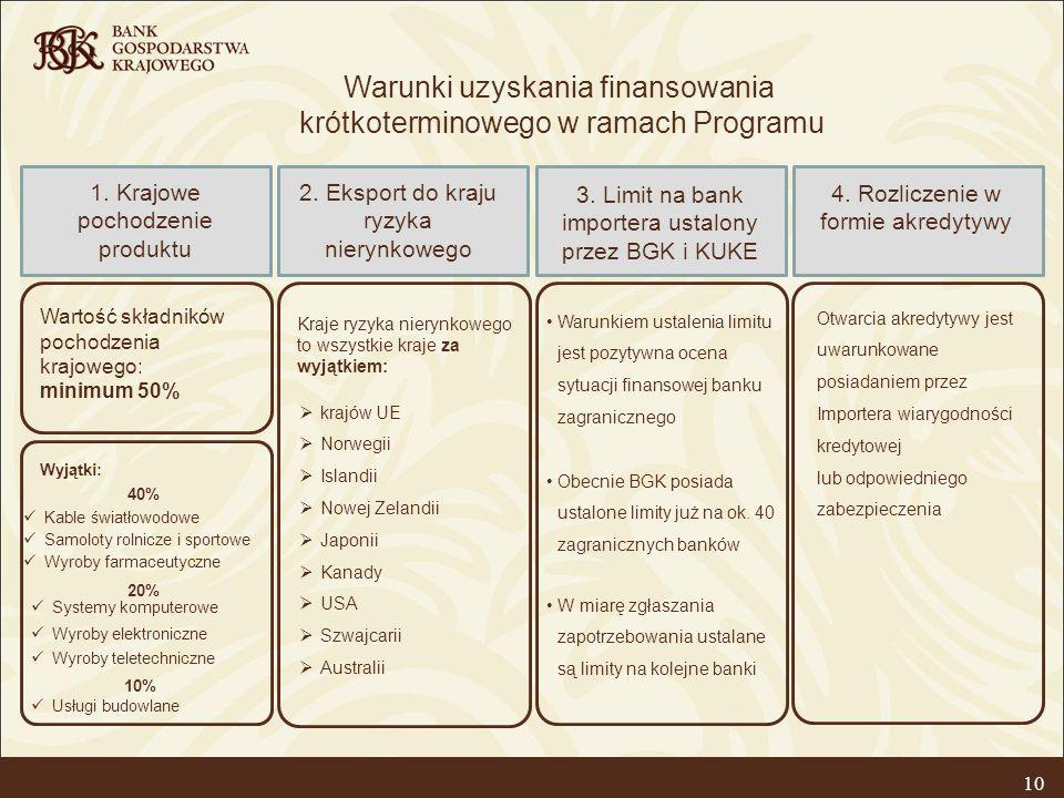 10 Warunki uzyskania finansowania krótkoterminowego w ramach Programu Wartość składników pochodzenia krajowego: minimum 50% Wyjątki: Kable światłowodo