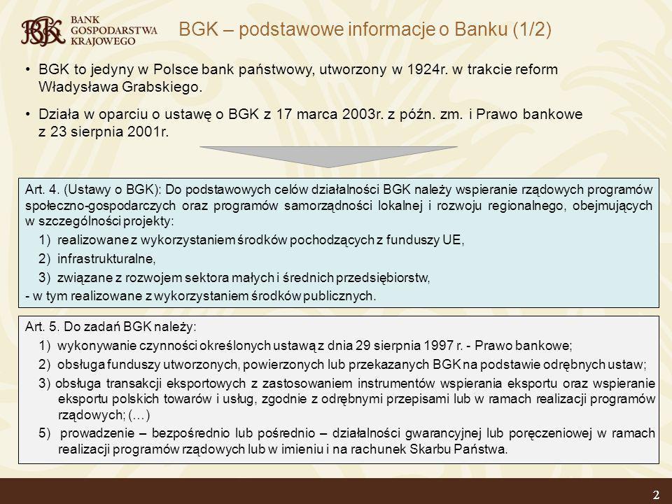 22 BGK – podstawowe informacje o Banku (1/2) BGK to jedyny w Polsce bank państwowy, utworzony w 1924r. w trakcie reform Władysława Grabskiego. Działa