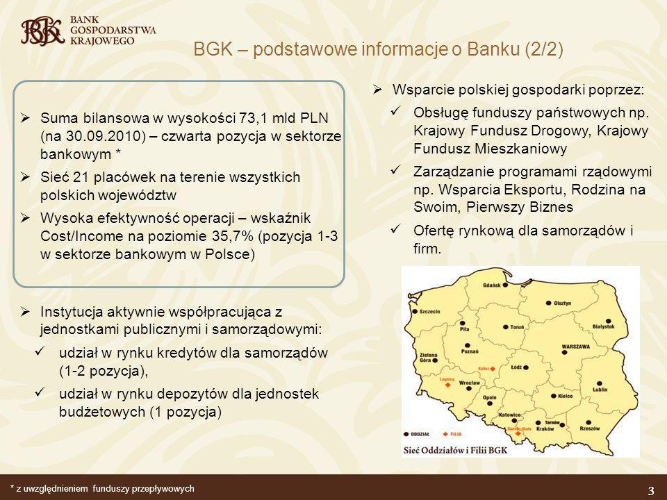 33 BGK – podstawowe informacje o Banku (2/2) 3 Wsparcie polskiej gospodarki poprzez: Obsługę funduszy państwowych np. Krajowy Fundusz Drogowy, Krajowy