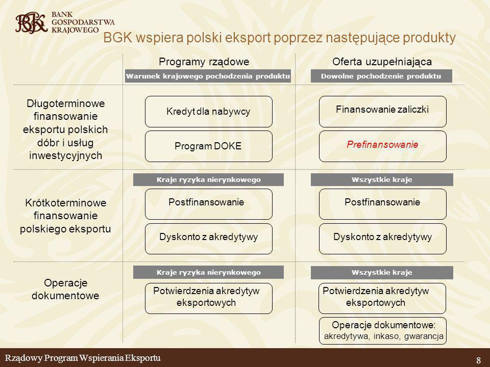 8 BGK wspiera polski eksport poprzez następujące produkty Oferta uzupełniająca Długoterminowe finansowanie eksportu polskich dóbr i usług inwestycyjny