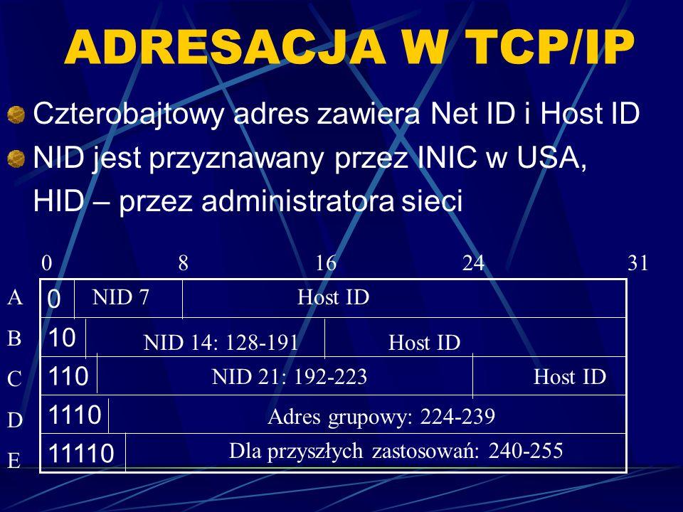 ADRESACJA W TCP/IP Czterobajtowy adres zawiera Net ID i Host ID NID jest przyznawany przez INIC w USA, HID – przez administratora sieci 0 8 16 24 31 A