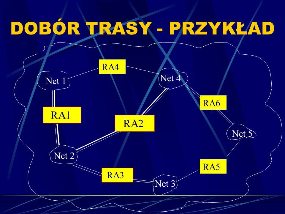 DOBÓR TRASY - PRZYKŁAD Net 1 Net 2 Net 4 Net 5 Net 3 RA2 RA3 RA1 RA6 RA5 RA4
