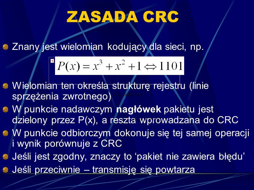 ZASADA CRC Znany jest wielomian kodujący dla sieci, np. Wielomian ten określa strukturę rejestru (linie sprzężenia zwrotnego) W punkcie nadawczym nagł