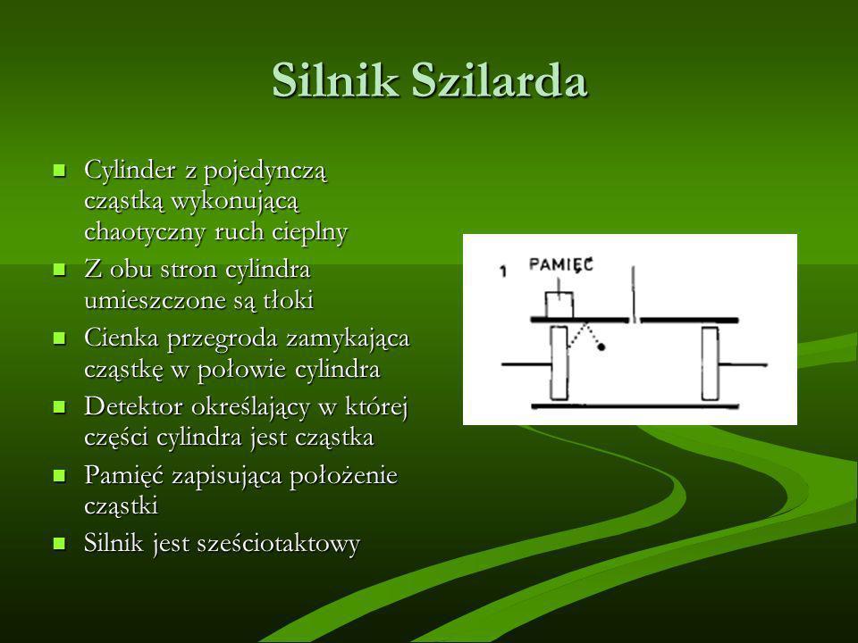 Silnik Szilarda Cylinder z pojedynczą cząstką wykonującą chaotyczny ruch cieplny Cylinder z pojedynczą cząstką wykonującą chaotyczny ruch cieplny Z obu stron cylindra umieszczone są tłoki Z obu stron cylindra umieszczone są tłoki Cienka przegroda zamykająca cząstkę w połowie cylindra Cienka przegroda zamykająca cząstkę w połowie cylindra Detektor określający w której części cylindra jest cząstka Detektor określający w której części cylindra jest cząstka Pamięć zapisująca położenie cząstki Pamięć zapisująca położenie cząstki Silnik jest sześciotaktowy Silnik jest sześciotaktowy