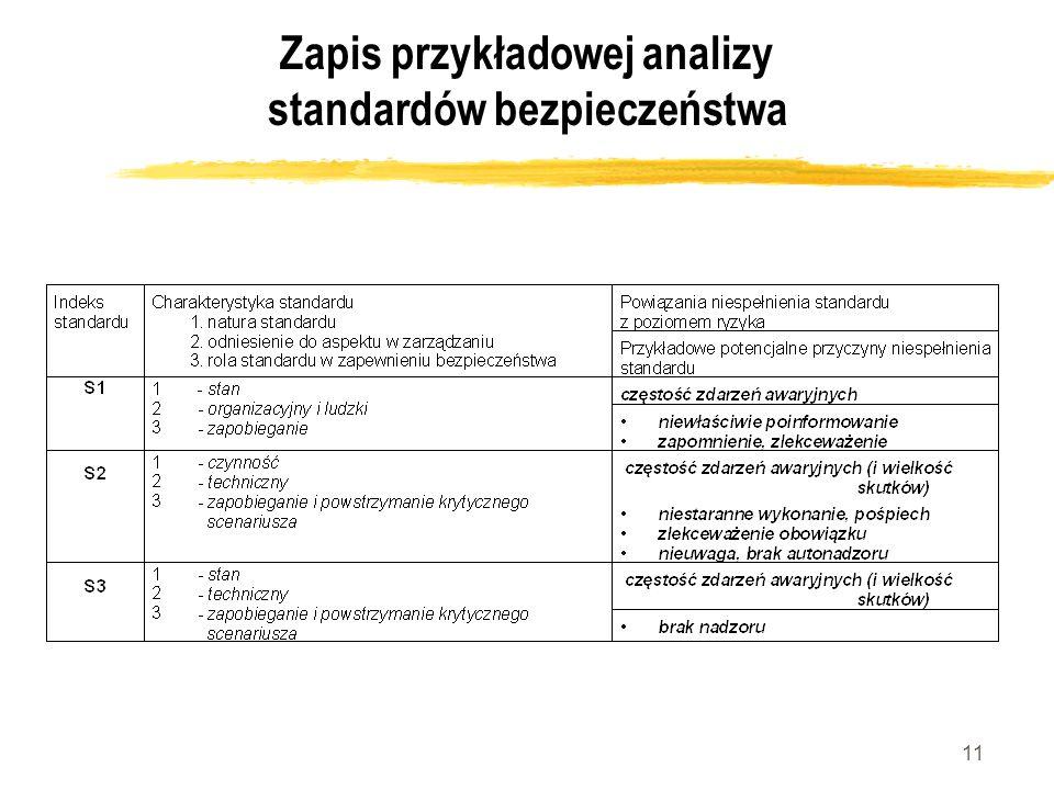 11 Zapis przykładowej analizy standardów bezpieczeństwa