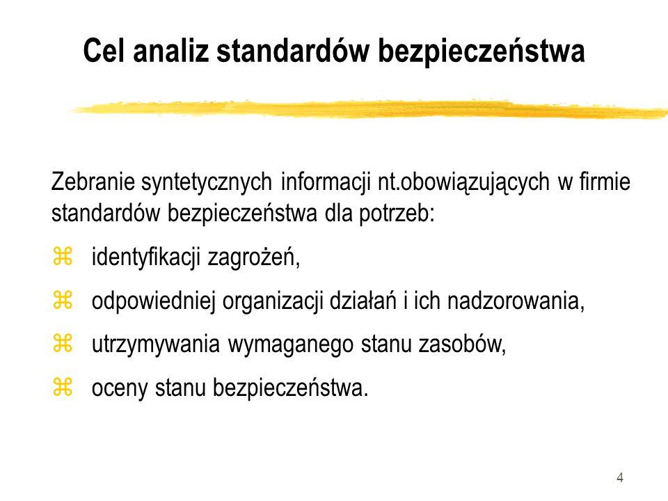 4 Cel analiz standardów bezpieczeństwa Zebranie syntetycznych informacji nt.obowiązujących w firmie standardów bezpieczeństwa dla potrzeb: z identyfik