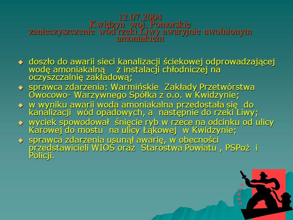 21.04.2004 Krasnystaw woj. lubelskie Zanieczyszczenie rzeki Żółkiewka, uwolnionym amoniakiem. na skutek awarii dławicy pompy amoniakalnej w instalacji