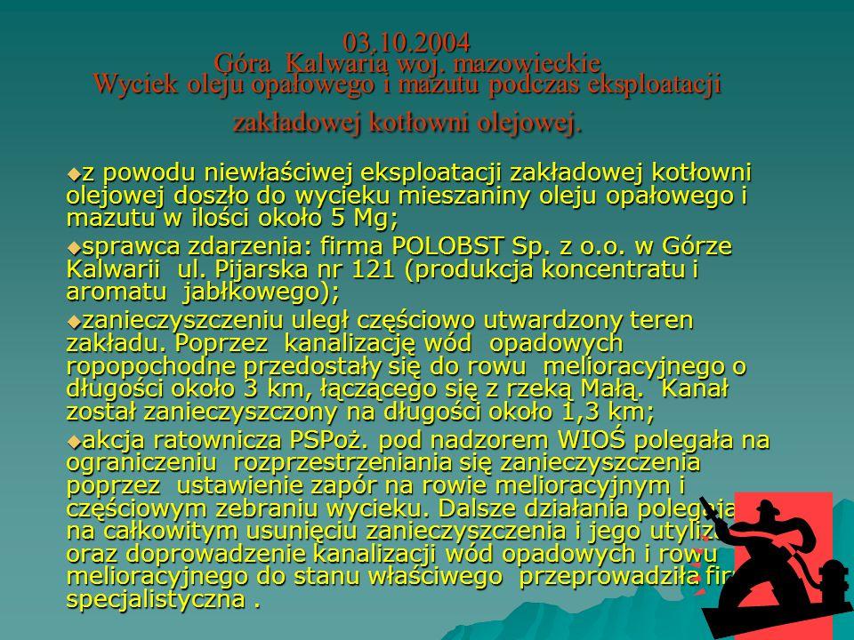 23.09.2004 Łąkta Górna woj. małopolskie emisja tlenku węgla w pomieszczeniu magazynowym związany z zatruciem pracowników na terenie magazynu nr 5 nale