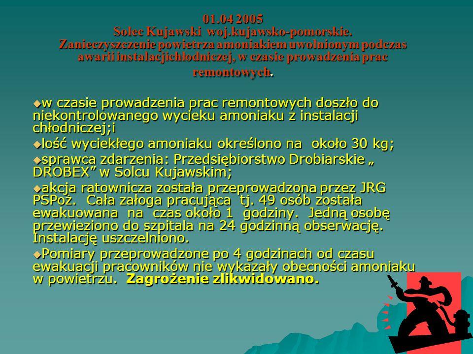 03.10.2004 Góra Kalwaria woj. mazowieckie Wyciek oleju opałowego i mazutu podczas eksploatacji zakładowej kotłowni olejowej. z powodu niewłaściwej eks