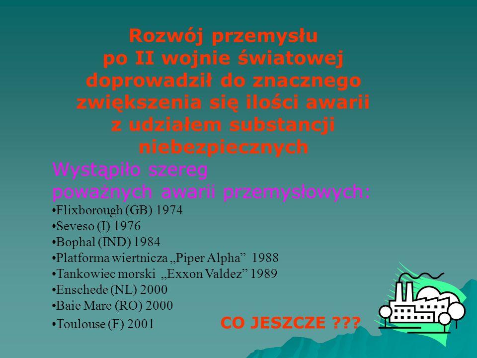 WPROWADZENIE: KRÓTKA GENEZA DYREKTYWY SEVESO II KRÓTKA GENEZA DYREKTYWY SEVESO II oraz przepisy krajowe oraz przepisy krajowe w Ustawie Prawo Ochrony