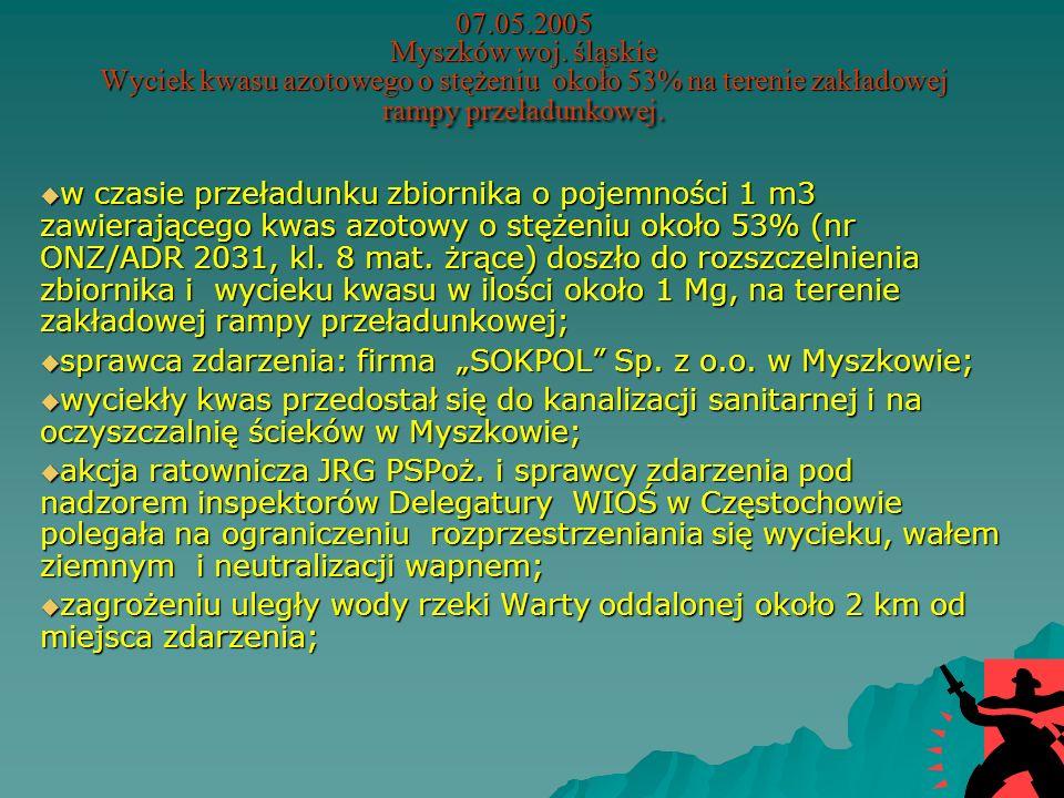 01.04 2005 Solec Kujawski woj.kujawsko-pomorskie. Zanieczyszczenie powietrza amoniakiem uwolnionym podczas awarii instalacjichłodniczej, w czasie prow