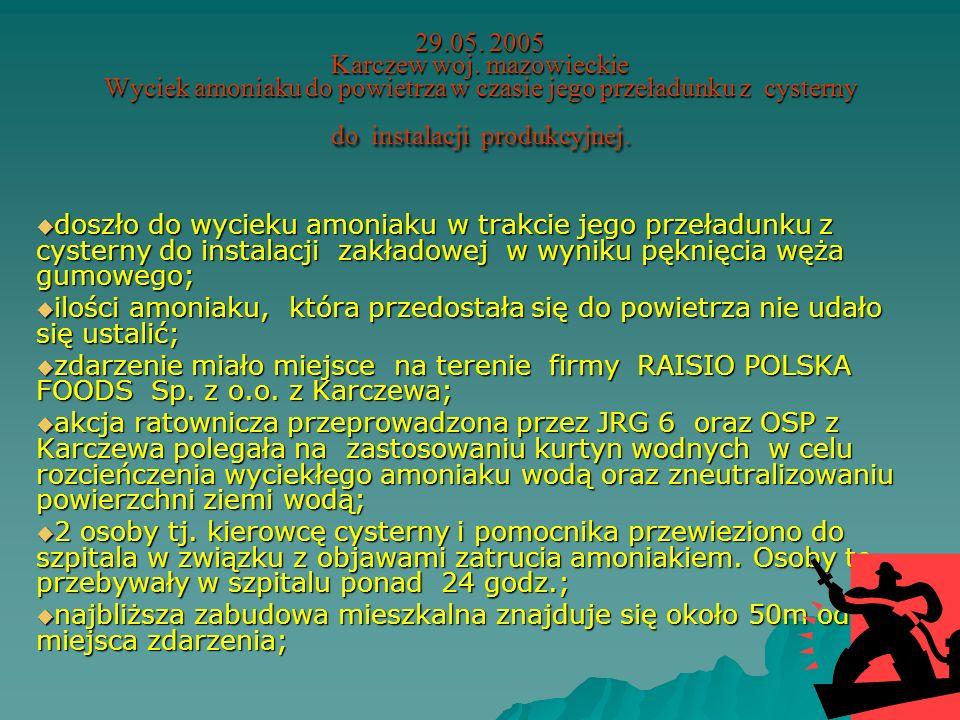 07.05.2005 Myszków woj. śląskie Wyciek kwasu azotowego o stężeniu około 53% na terenie zakładowej rampy przeładunkowej. w czasie przeładunku zbiornika