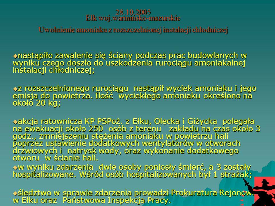 14.07.2005 Zalesie woj. kujawsko-pomorskie Zanieczyszczenie środowiska wodnego substancją ropopochodną 14.07.2005 Zalesie woj. kujawsko-pomorskie Zani