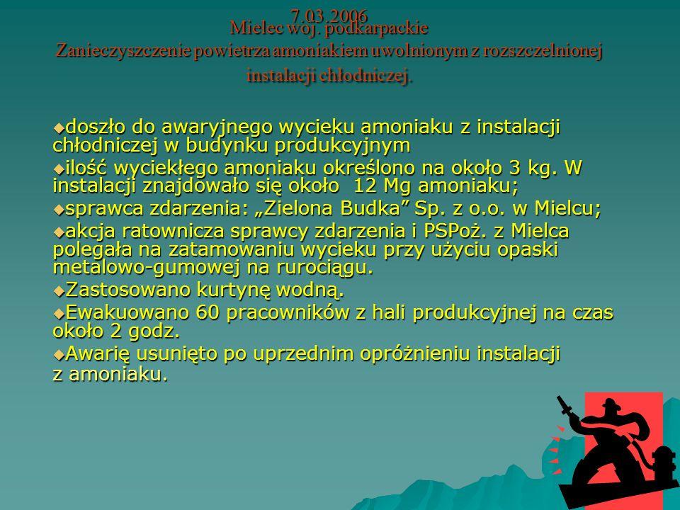 10.02.2006 Trzebiechów woj. Lubuskie Zanieczyszczenie wód powierzchniowych wywarem gorzelnianym. doszło do awaryjnego zanieczyszczenia wód rzeki Lińsk