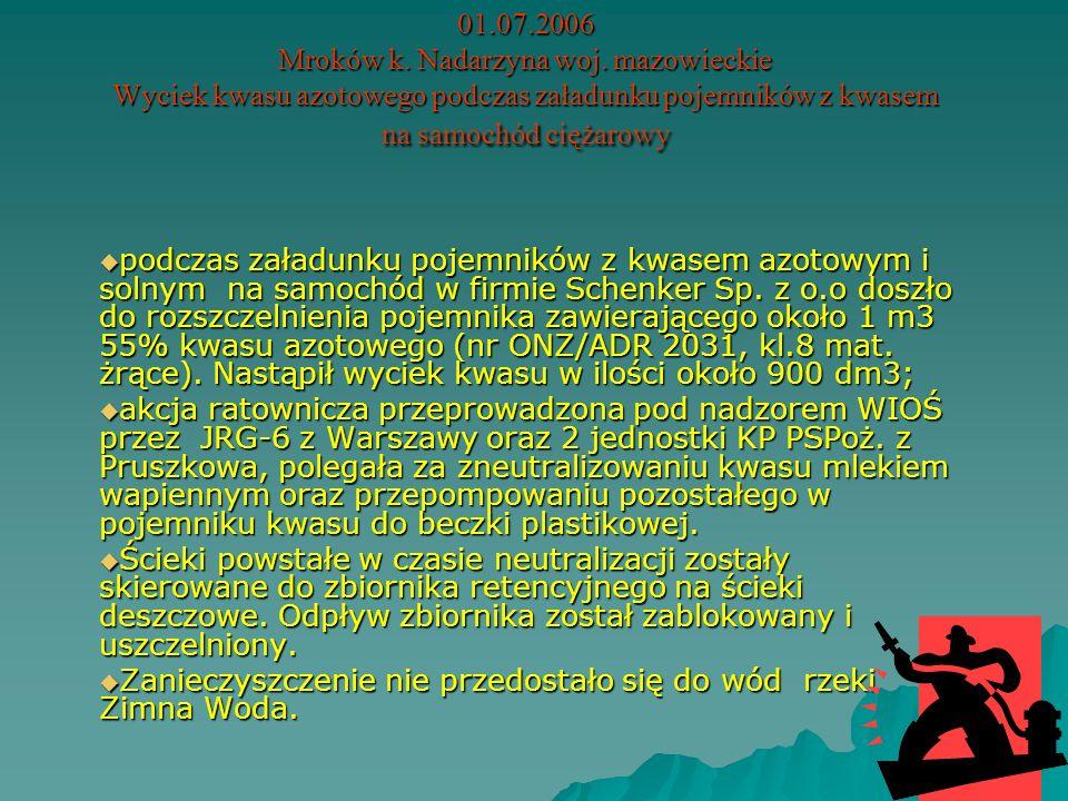 22.06.2006 Kraków woj. małopolskie Wyciek freonu z uszkodzonej instalacji chłodniczej podczas prac remontowych na instalacji chłodniczej doszło do jej