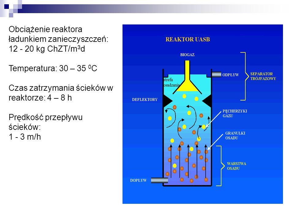Obciążenie reaktora ładunkiem zanieczyszczeń: 12 - 20 kg ChZT/m 3 d Temperatura: 30 – 35 0 C Czas zatrzymania ścieków w reaktorze: 4 – 8 h Prędkość pr