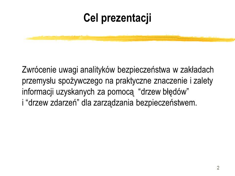 2 Cel prezentacji Zwrócenie uwagi analityków bezpieczeństwa w zakładach przemysłu spożywczego na praktyczne znaczenie i zalety informacji uzyskanych z