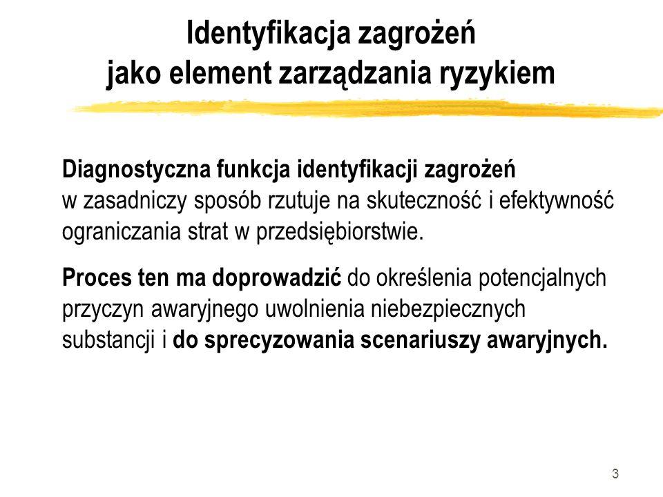 3 Identyfikacja zagrożeń jako element zarządzania ryzykiem Diagnostyczna funkcja identyfikacji zagrożeń w zasadniczy sposób rzutuje na skuteczność i e